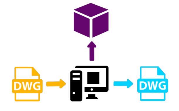 Podpowiemy jak importować i eksportować plik DWG w SolidWorks!