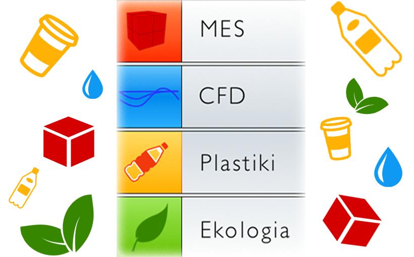 Przegląd pakietów SolidWorks Simulation