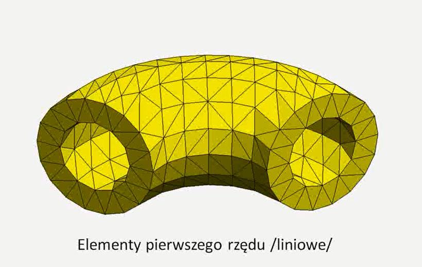 Zaprojektowano w SolidWorks: Na ryby czy na grzyby?