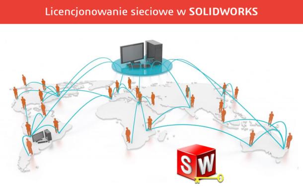 SOLIDWORKS – Menedżer licencji SolidNetWork