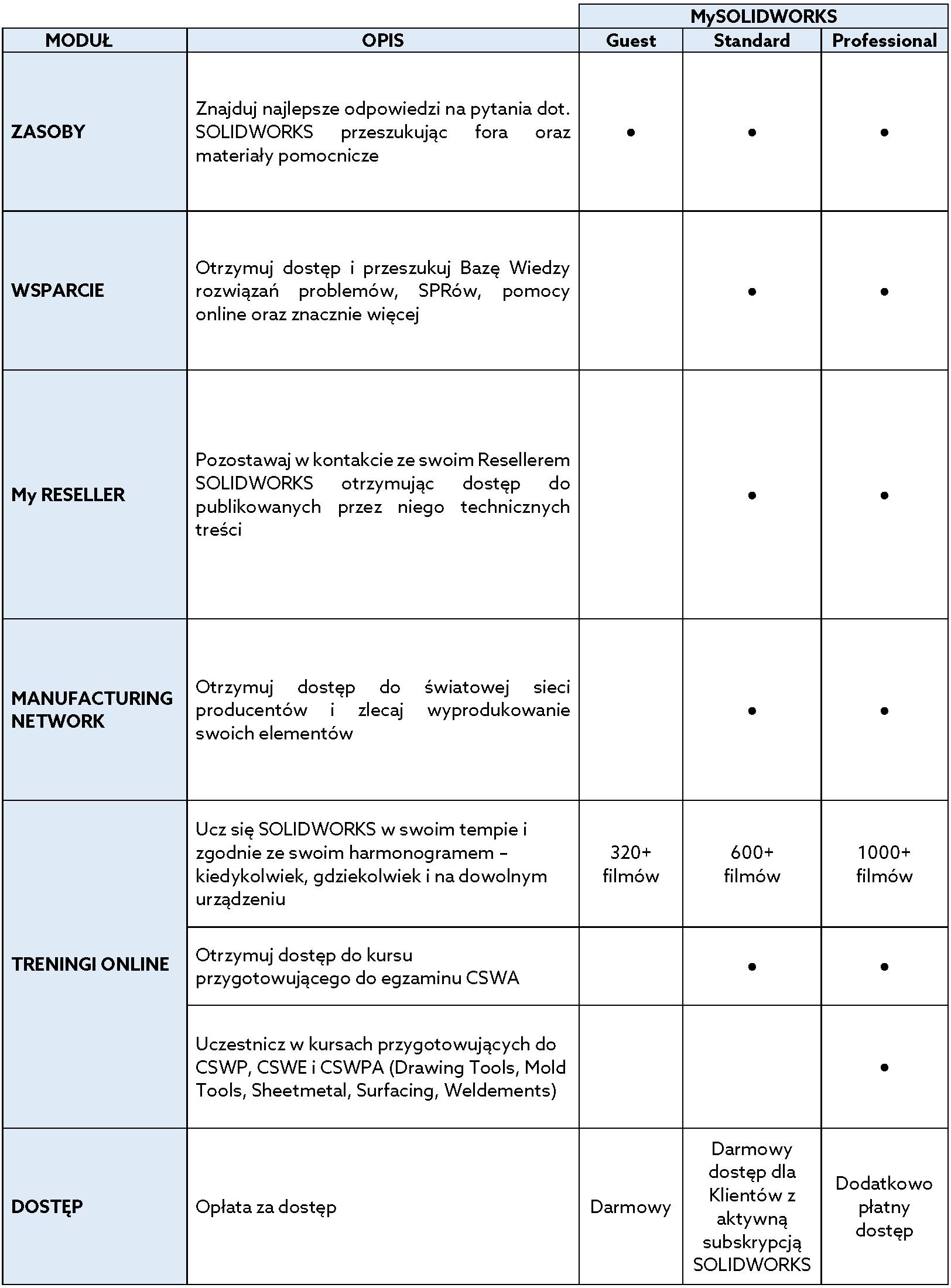 MySOLIDWORKS Pakiety_Strona_1