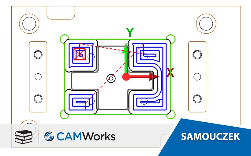 Samouczek CAMWorks: Definiowanie płaszczyzn ruchu szybkiego i odsunięcia