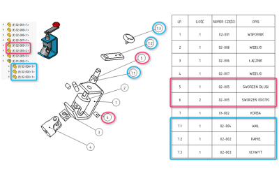 Numerowanie i grupowanie komponentów w tabeli Listy Materiałów złożenia głównego SOLIDWORKS