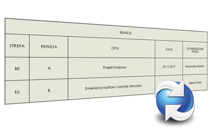 SOLIDWORKS PDM – Tabela rewizji