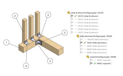 Zarządzanie danymi konfiguracji w SOLIDWORKS – możliwe problemy