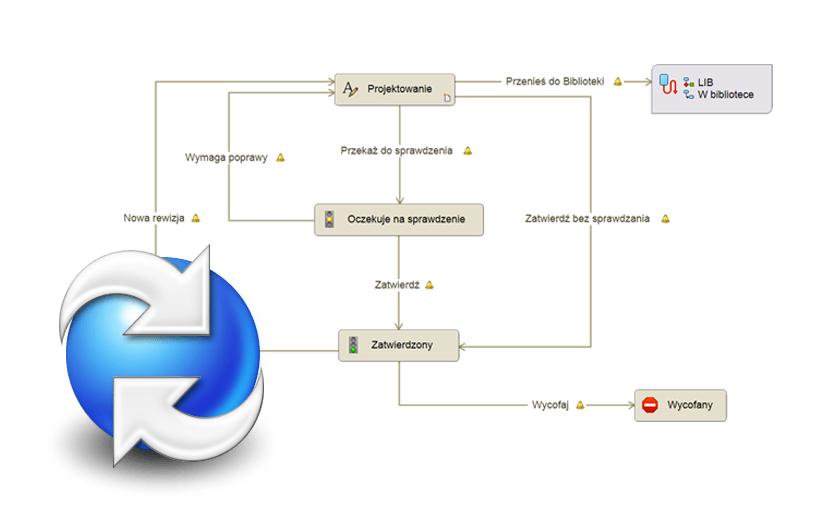 Blog SOLIDEXPERT: Obieg dokumentów SOLIDWORKS PDM