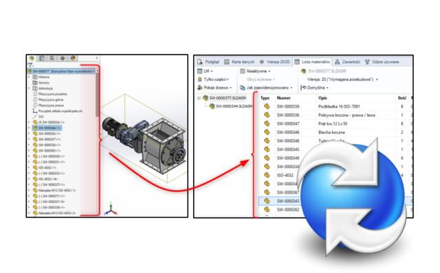 SOLIDWORKS PDM – Przygotowanie listy materiałowej (BOM) z wykorzystaniem dokumentów wirtualnych