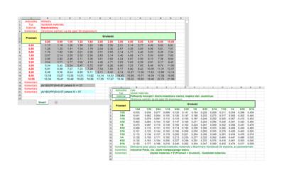 ABC tabeli zgięć w arkuszu blachy SOLIDWORKS