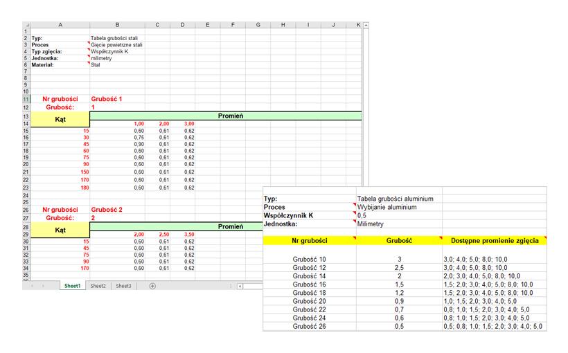 ABC tabeli grubości w arkuszu blachy SOLIDWORKS