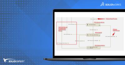 SOLIDWORKS PDM – Duża i Mała Rewizja (ang. Major and Minor Revision) – zalety i zasadność wykorzystania